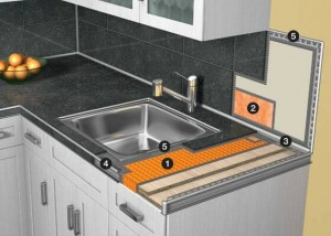 Schluter tile counter system